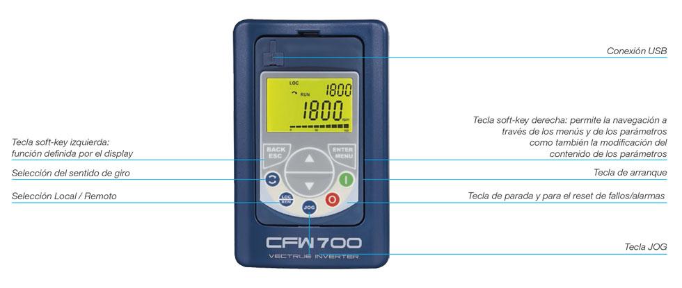 cfw700-interfaz