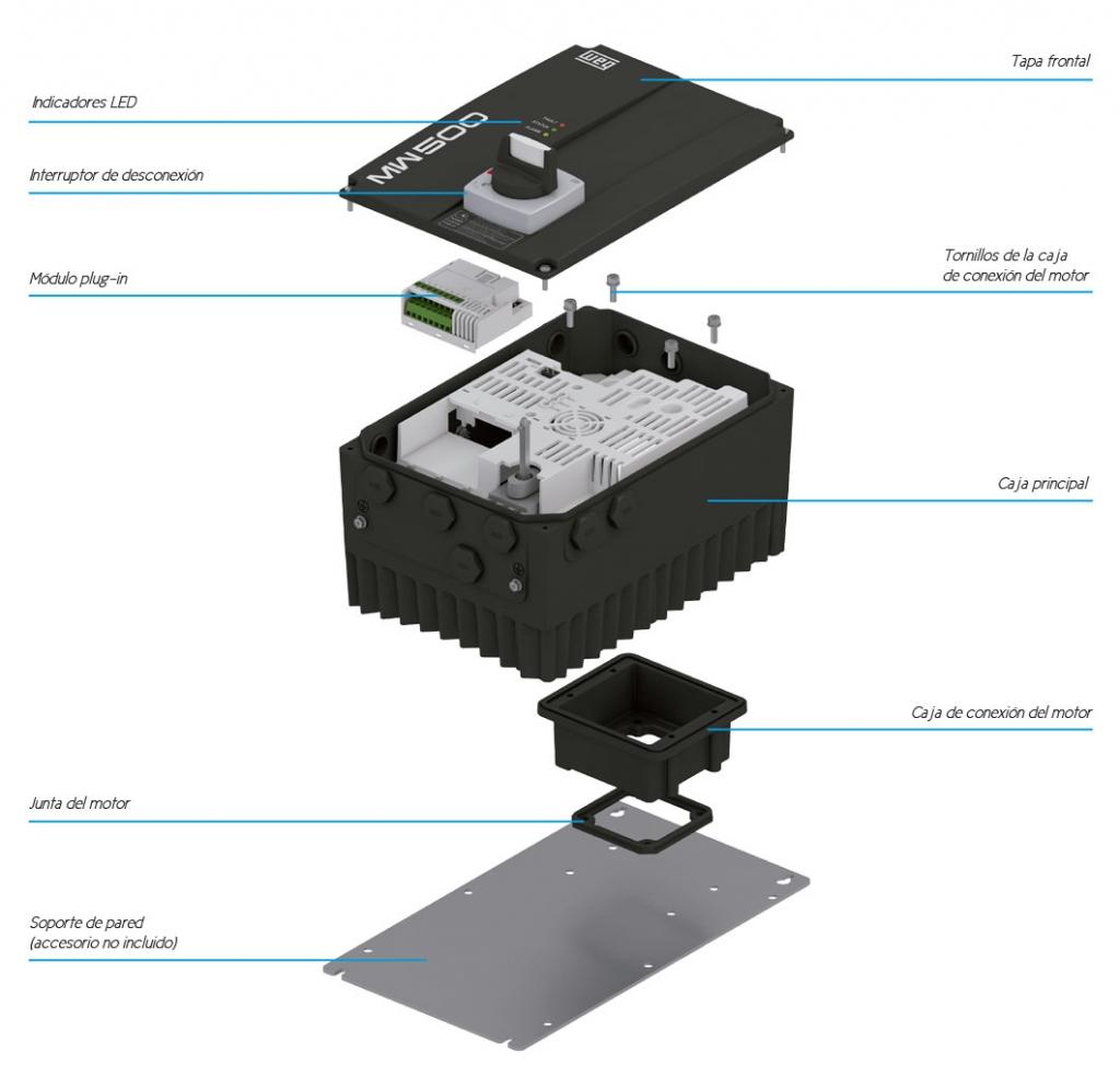 Variador de velocidad MW500 Configuración