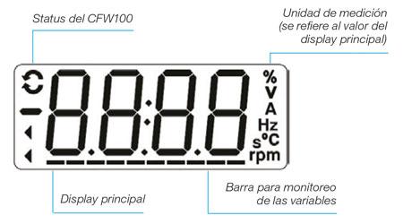 variador-cfw100-2