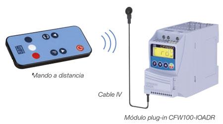 variador-cfw100-conectividad