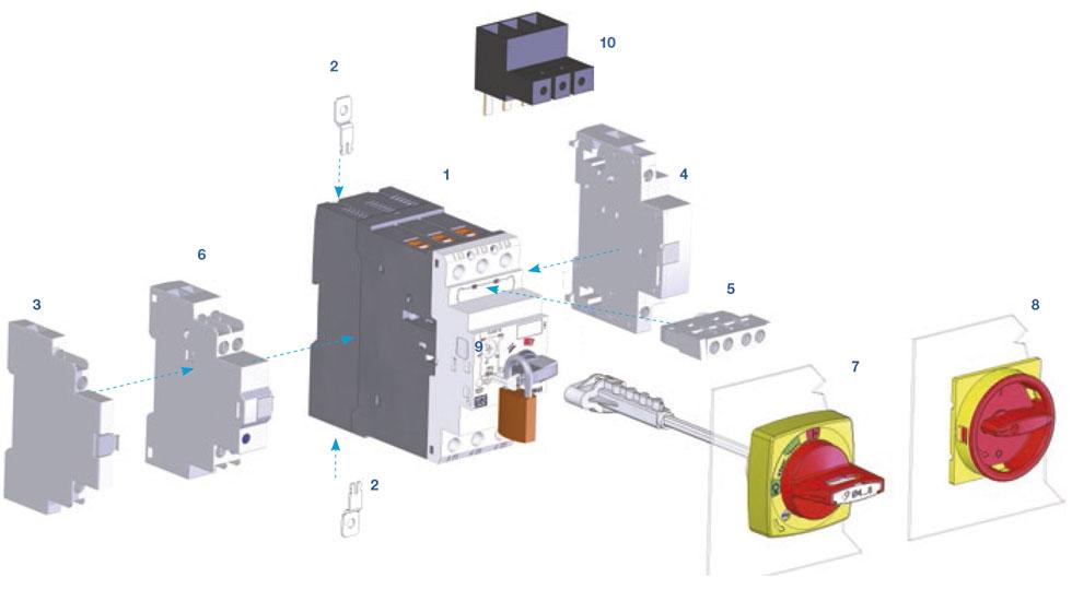 Guardamotor MPW65