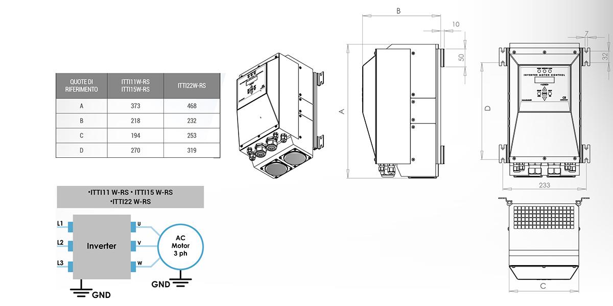 Datos técnicos ITTI11W-RS / ITTI15W-RS / ITTI22W-RS